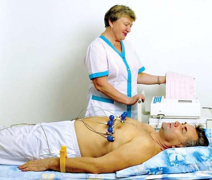 Элктрокардиограмма
