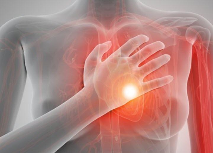 Сердечные болезни у женщин