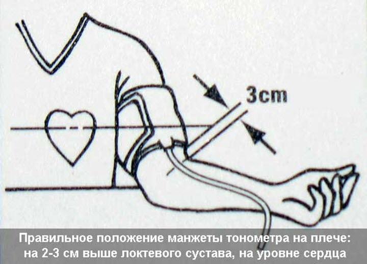 Как правильно измерять АД