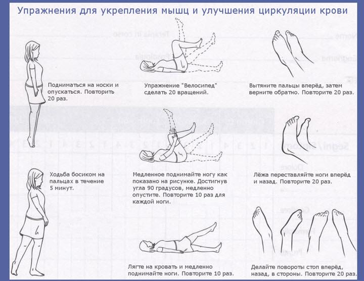 Упражнения для улучшения циркуляции крови