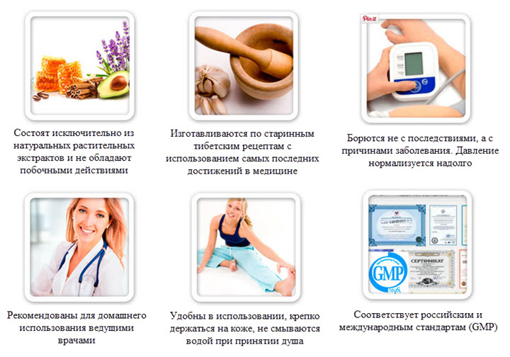 О пластырях Hypertension patch