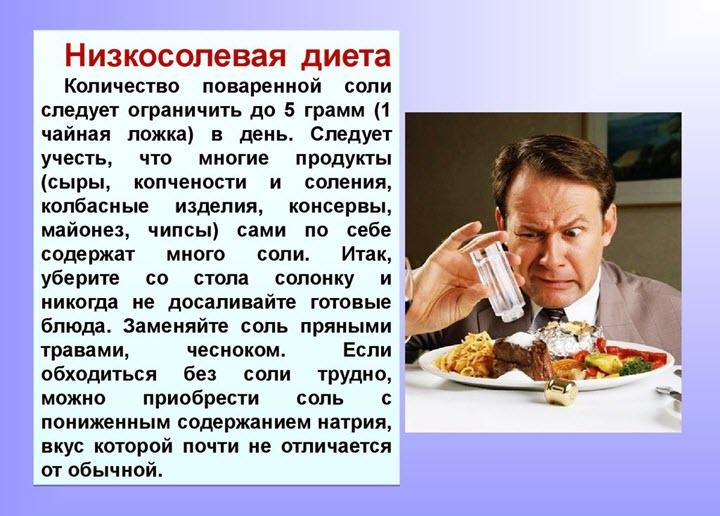 Низкосолевая диета