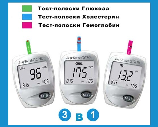 Приборы для измерения холестерина