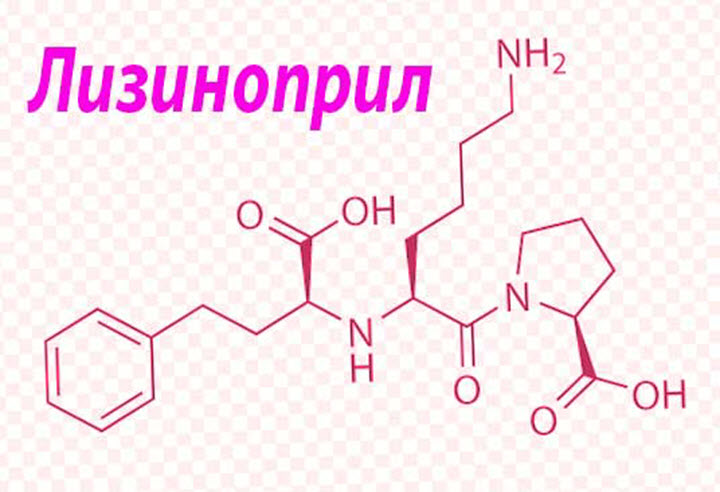 Химическая формула Лизиноприла