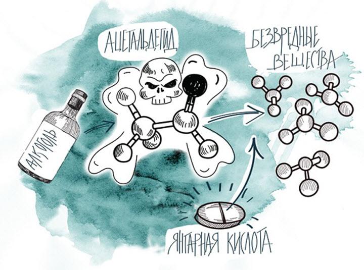 Мексидол - обновление мозга